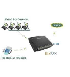 Fax Server Dubai Uae