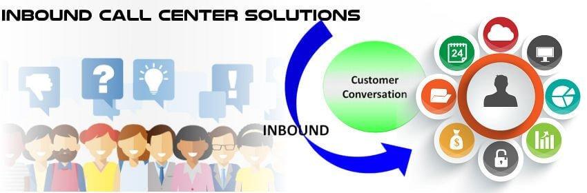Intbound Call Center Solution Sharjah Uae
