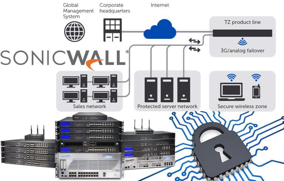 Sonicwall Firewall Dubai Uae