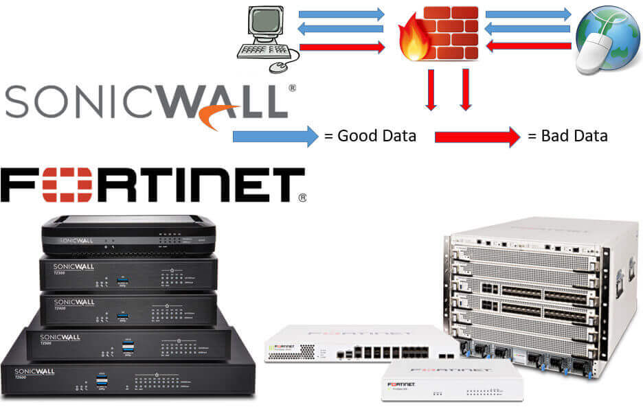 Firewall Security Dubai Uae