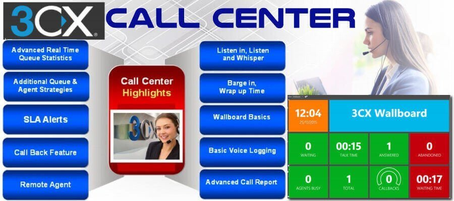 3cx Call Center Solution Dubai