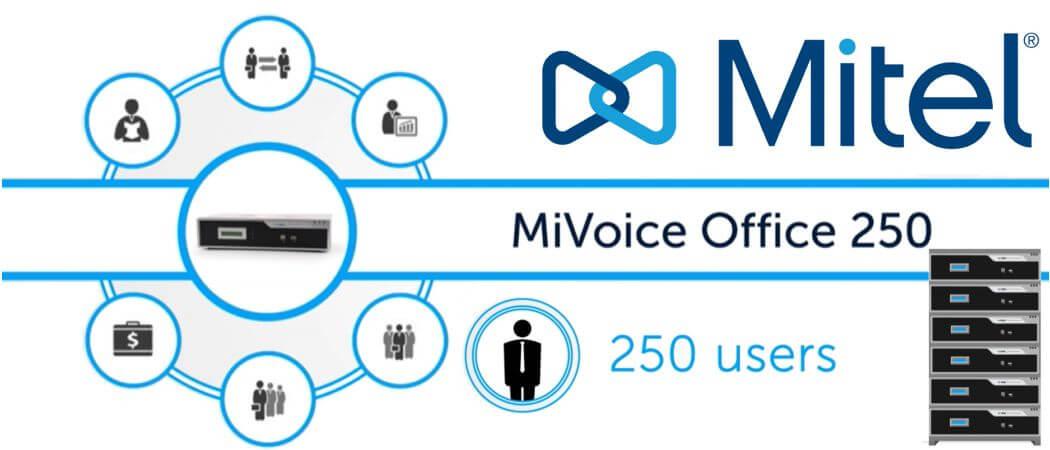 Mytel Mioffice250 Uae